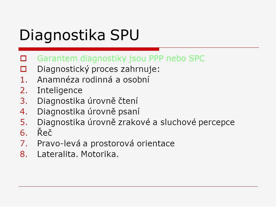 Diagnostika SPU Garantem diagnostiky jsou PPP nebo SPC