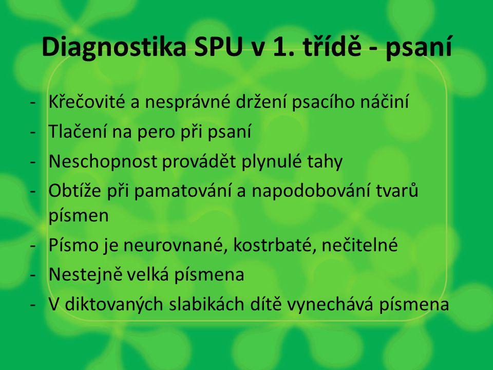 Diagnostika SPU v 1. třídě - psaní