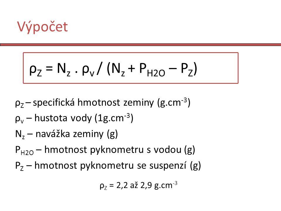 Výpočet ρZ = Nz . ρv / (Nz + PH2O – PZ)