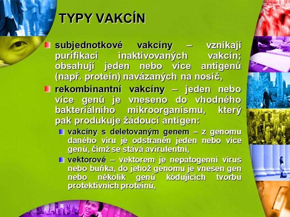 TYPY VAKCÍN subjednotkové vakcíny – vznikají purifikací inaktivovaných vakcín; obsahují jeden nebo více antigenů (např. protein) navázaných na nosič,
