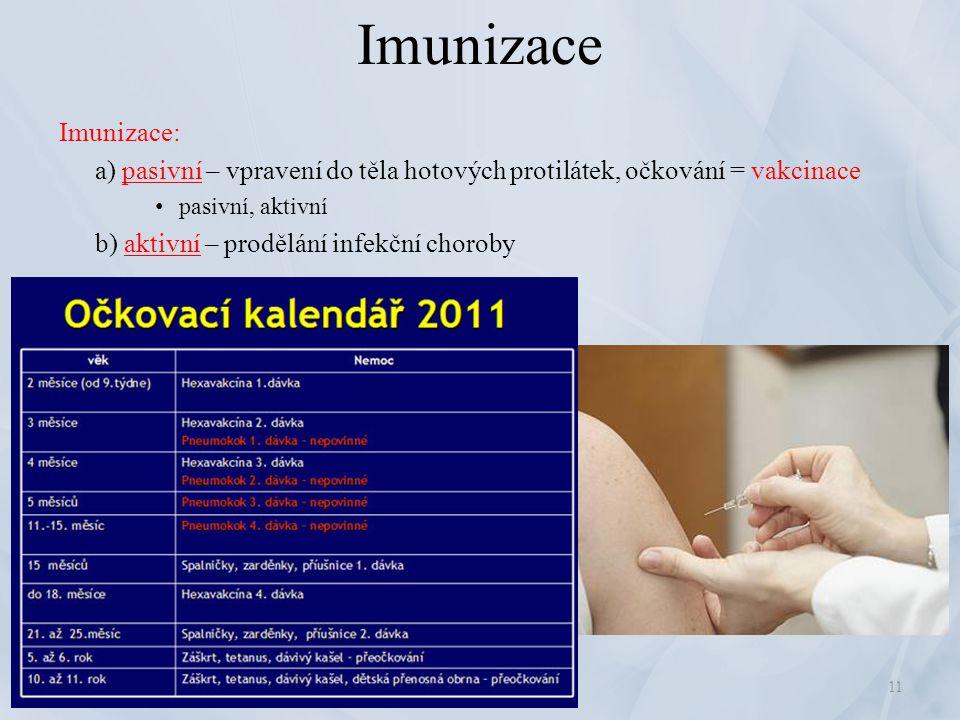Obranný imunitní systém