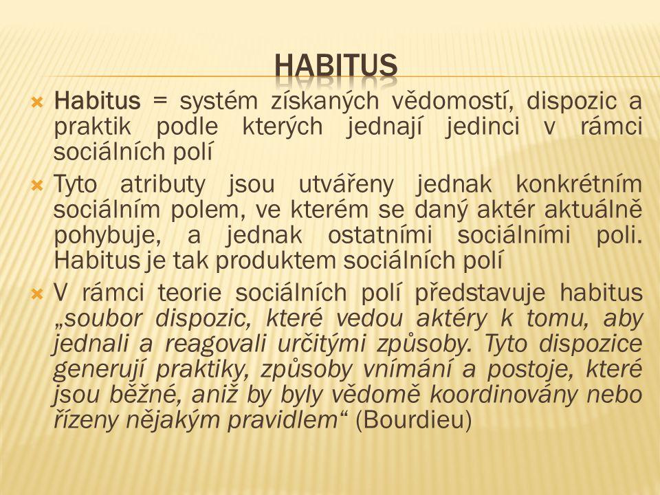 Habitus Habitus = systém získaných vědomostí, dispozic a praktik podle kterých jednají jedinci v rámci sociálních polí.