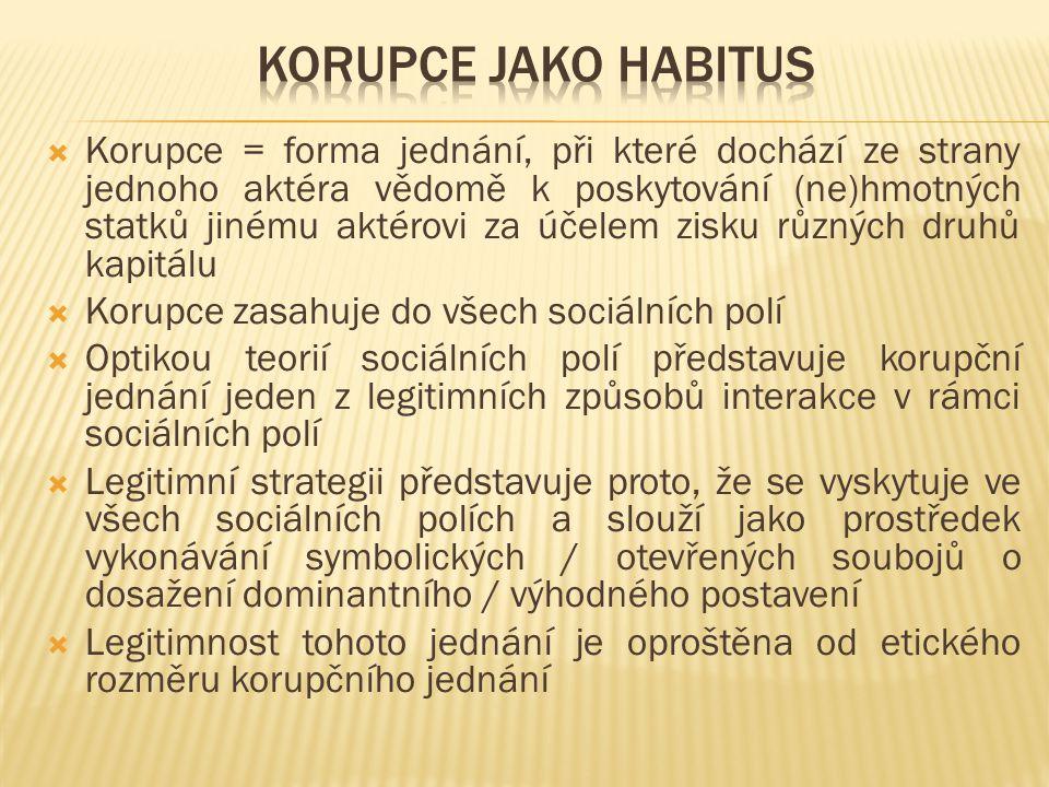 Korupce jako HABitus