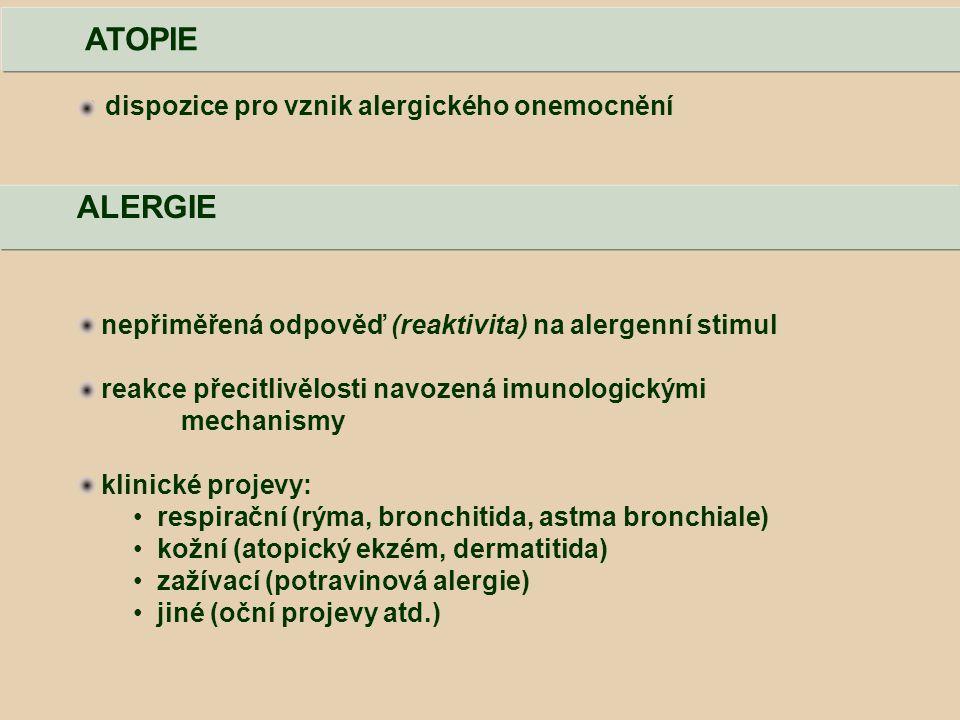 dispozice pro vznik alergického onemocnění
