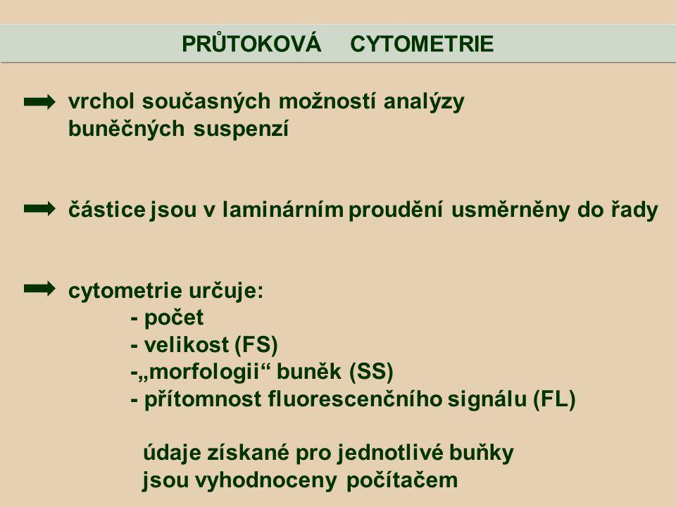 PRŮTOKOVÁ CYTOMETRIE vrchol současných možností analýzy. buněčných suspenzí. částice jsou v laminárním proudění usměrněny do řady.
