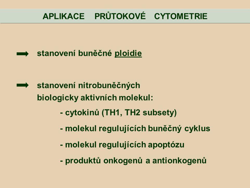 APLIKACE PRŮTOKOVÉ CYTOMETRIE