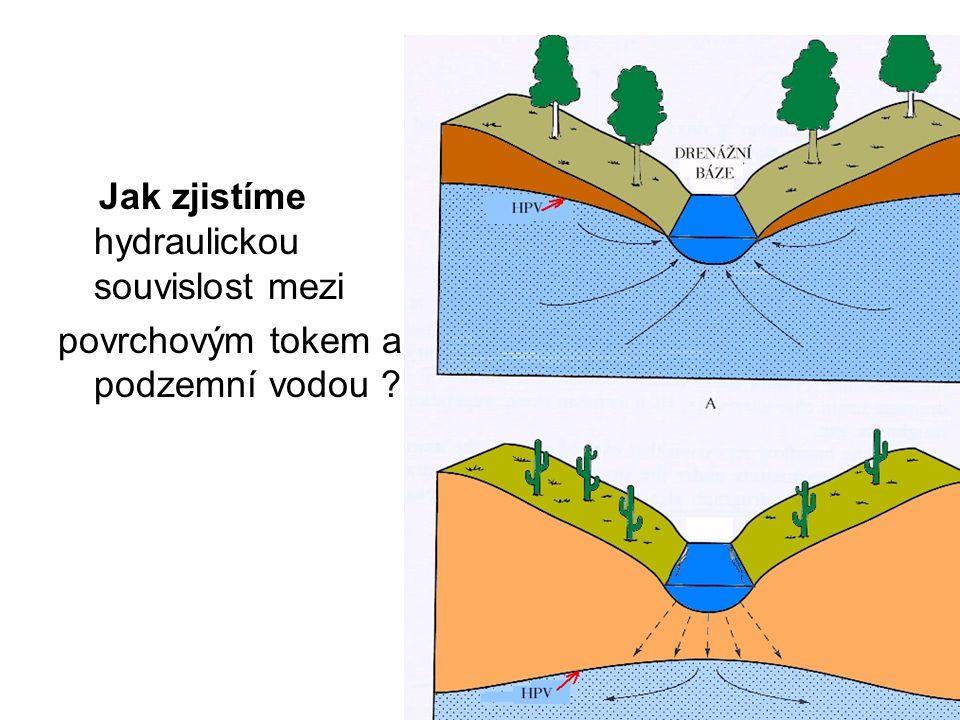 Jak zjistíme hydraulickou souvislost mezi