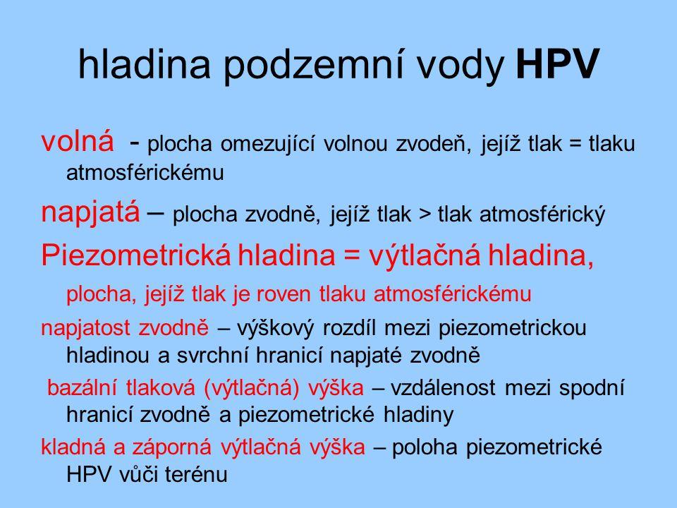 hladina podzemní vody HPV