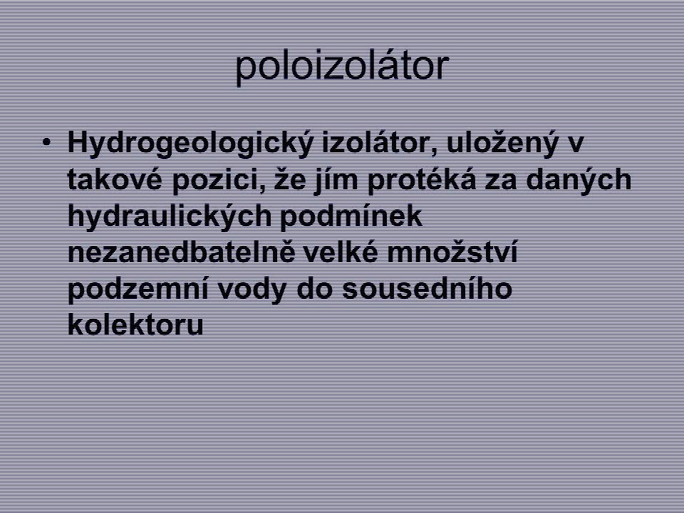 poloizolátor