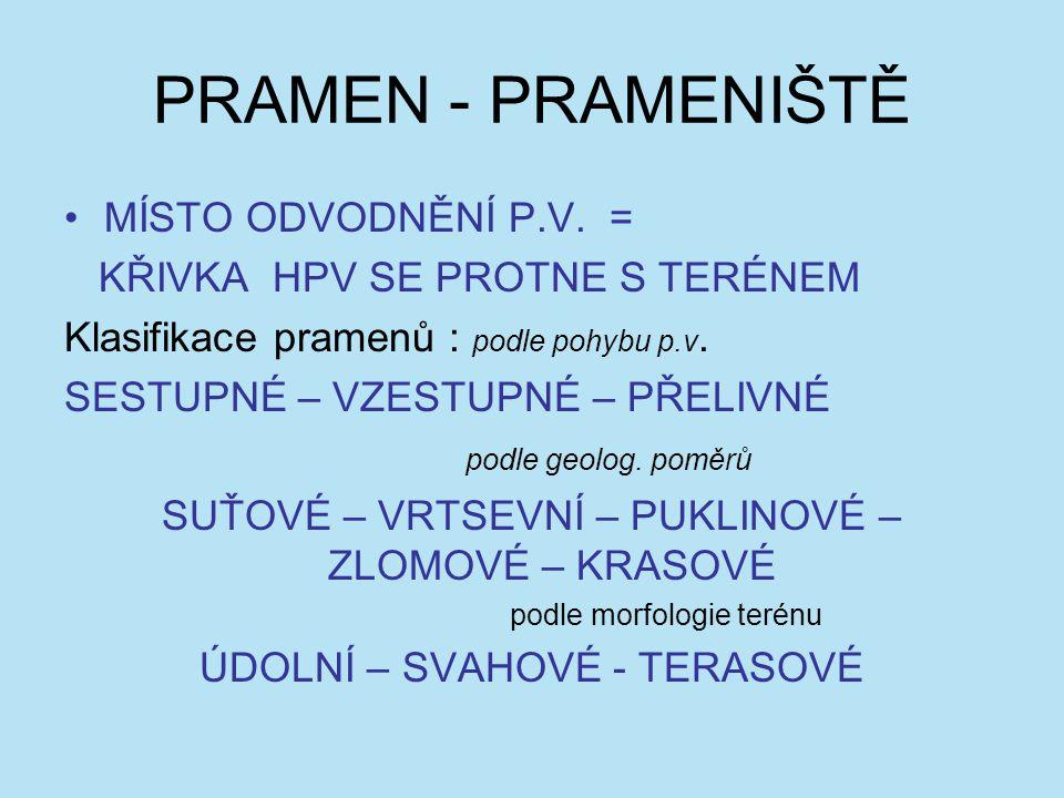 PRAMEN - PRAMENIŠTĚ MÍSTO ODVODNĚNÍ P.V. =