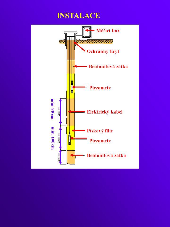 INSTALACE Měřící box Ochranný kryt Bentonitová zátka Piezometr