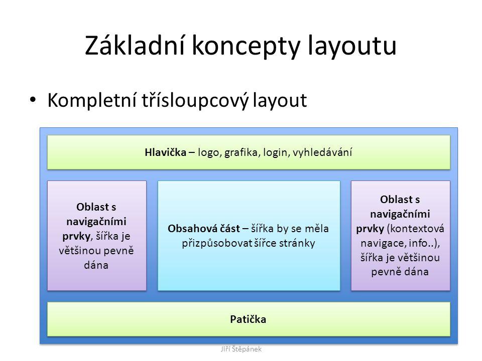 Základní koncepty layoutu