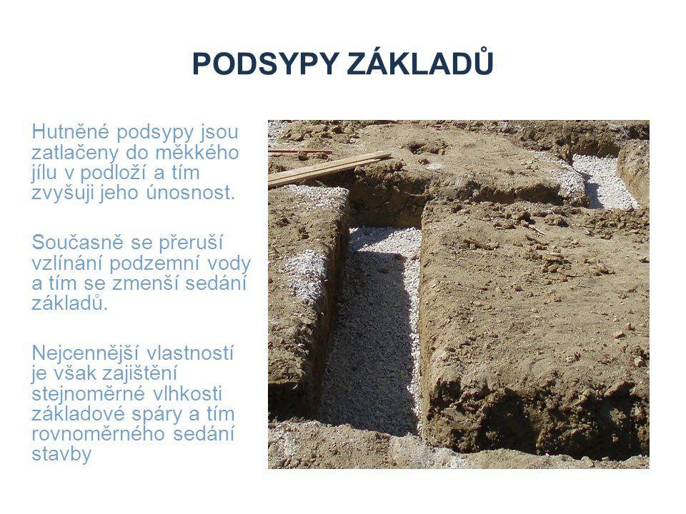 Zdroje Podsypy základů.