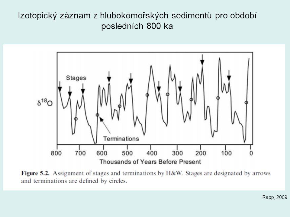 Izotopický záznam z hlubokomořských sedimentů pro období posledních 800 ka