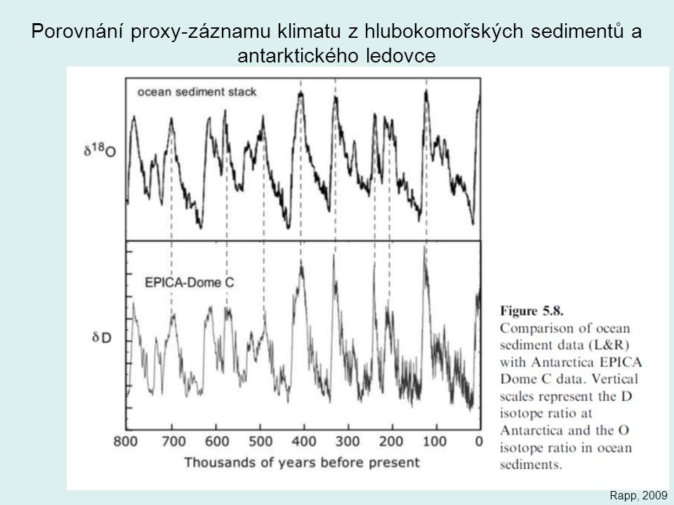 Porovnání proxy-záznamu klimatu z hlubokomořských sedimentů a