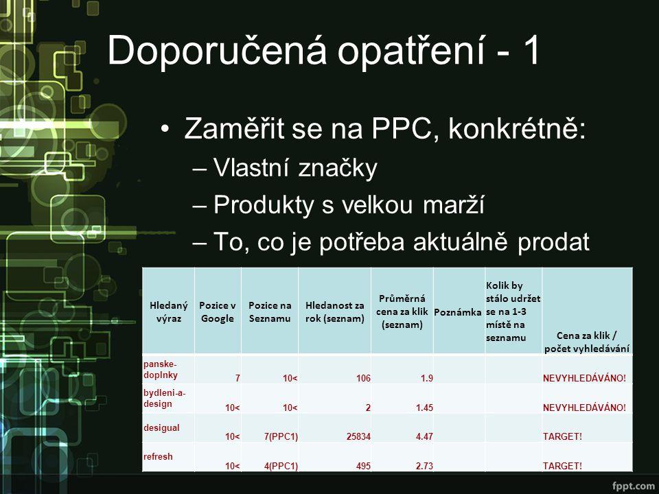Doporučená opatření - 1 Zaměřit se na PPC, konkrétně: Vlastní značky