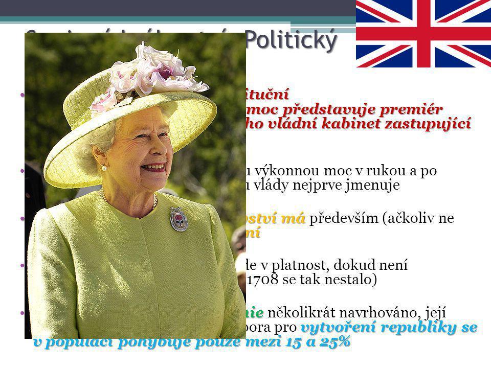 Spojené království- Politický systém