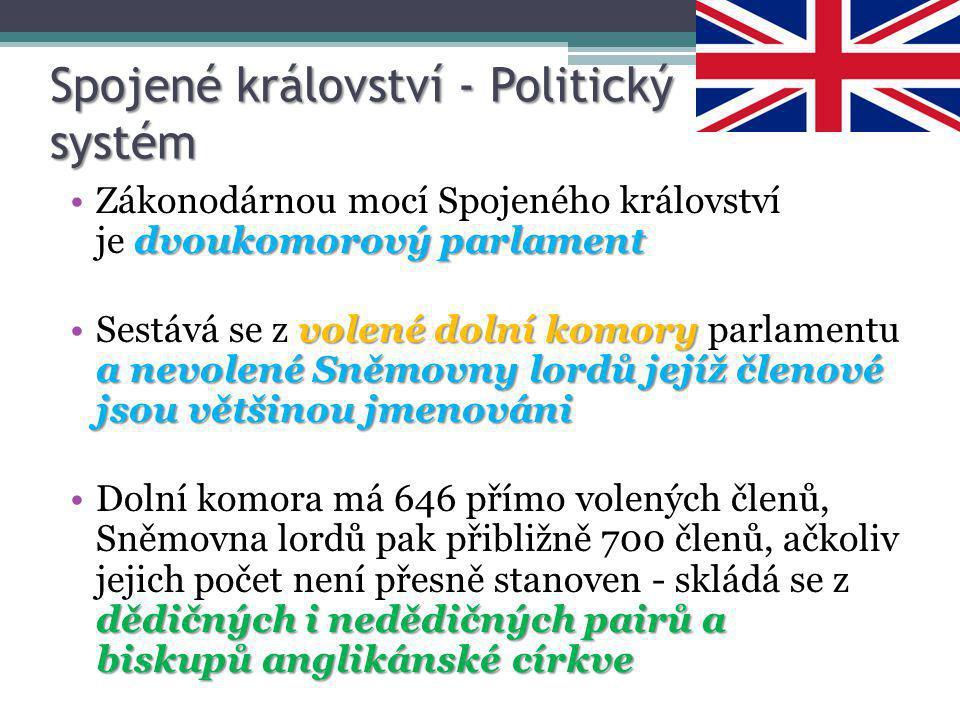 Spojené království - Politický systém