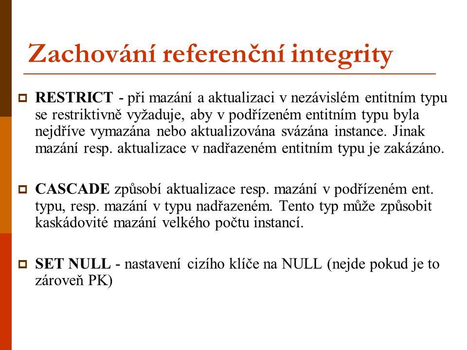Zachování referenční integrity