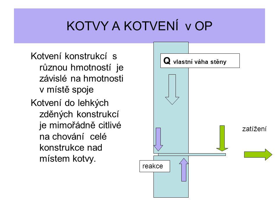 KOTVY A KOTVENÍ v OP Kotvení konstrukcí s různou hmotností je závislé na hmotnosti v místě spoje.