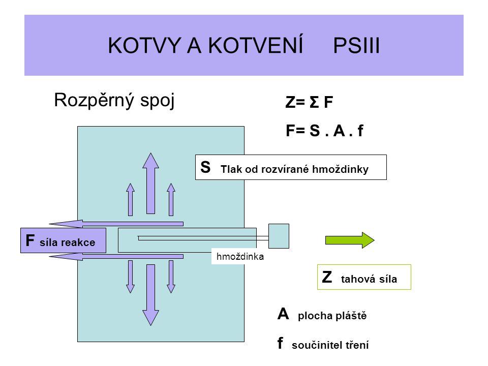 KOTVY A KOTVENÍ PSIII Rozpěrný spoj Z= Σ F F= S . A . f