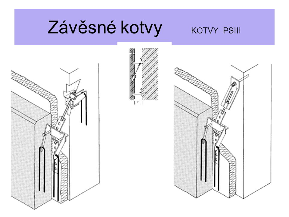 Závěsné kotvy KOTVY PSIII