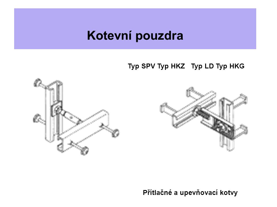 Kotevní pouzdra Typ SPV Typ HKZ Typ LD Typ HKG