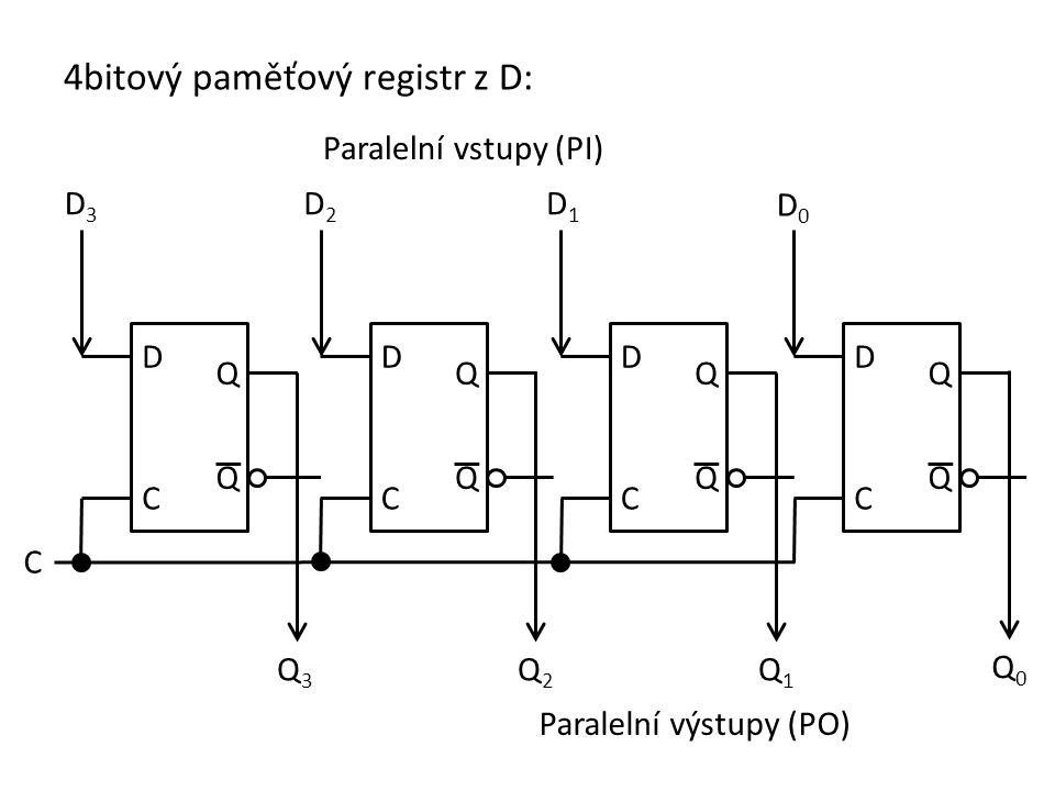 4bitový paměťový registr z D: