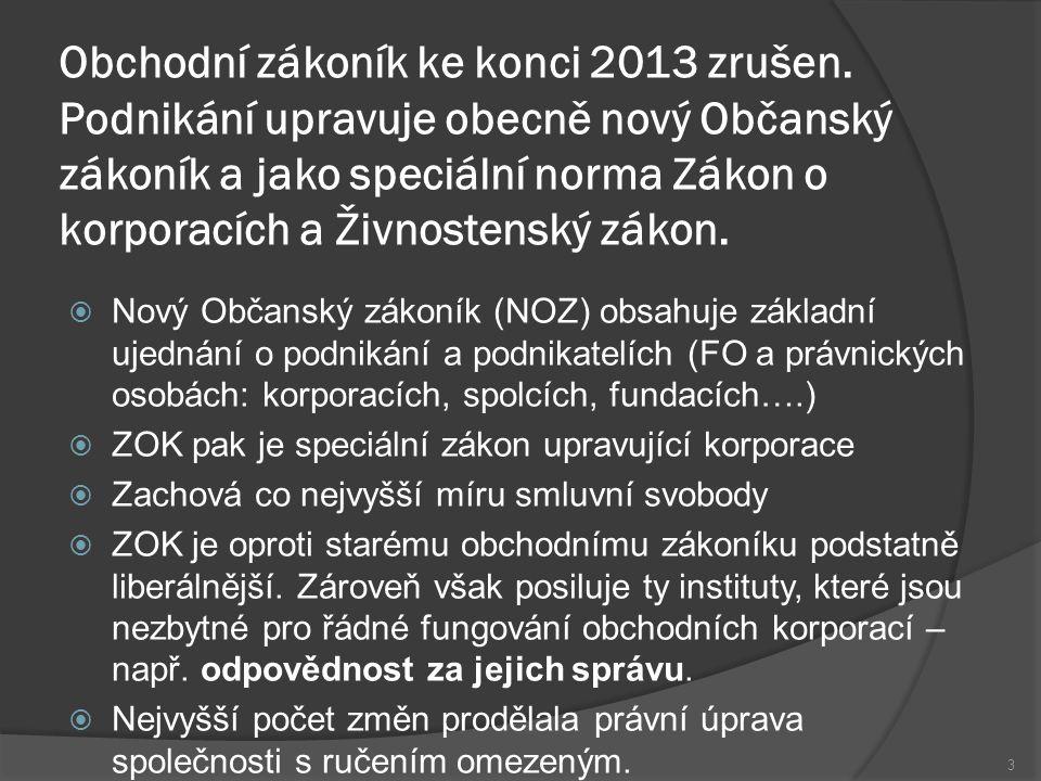 Obchodní zákoník ke konci 2013 zrušen