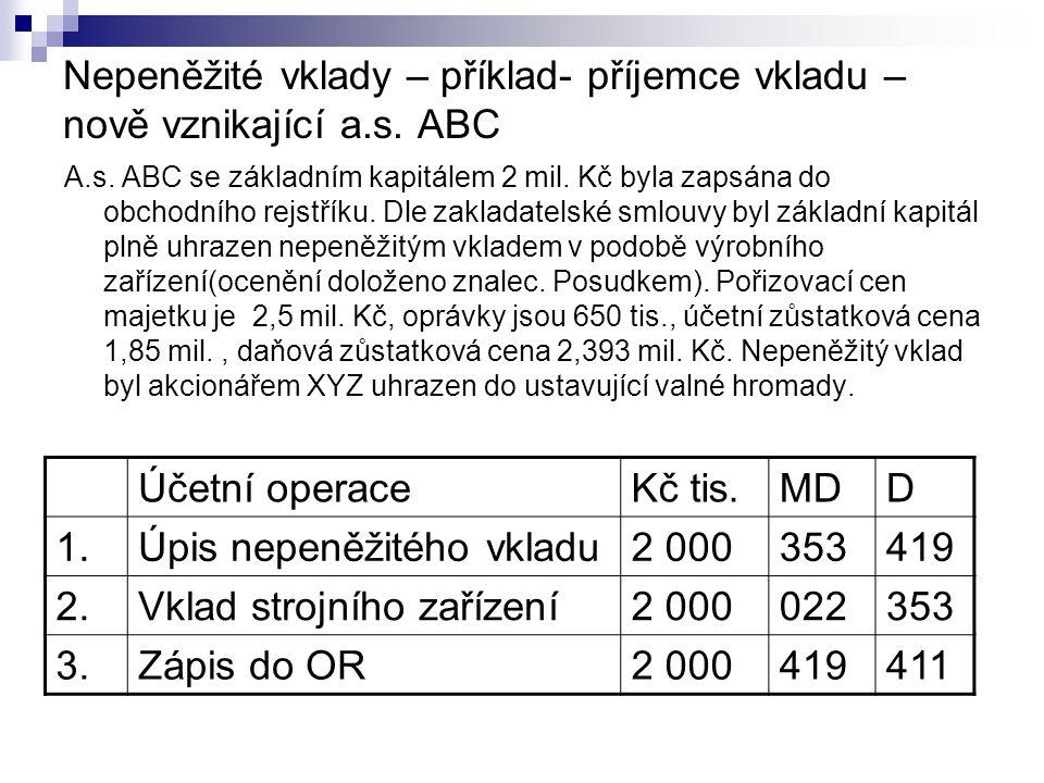 Úpis nepeněžitého vkladu 2 000 353 419 2. Vklad strojního zařízení 022