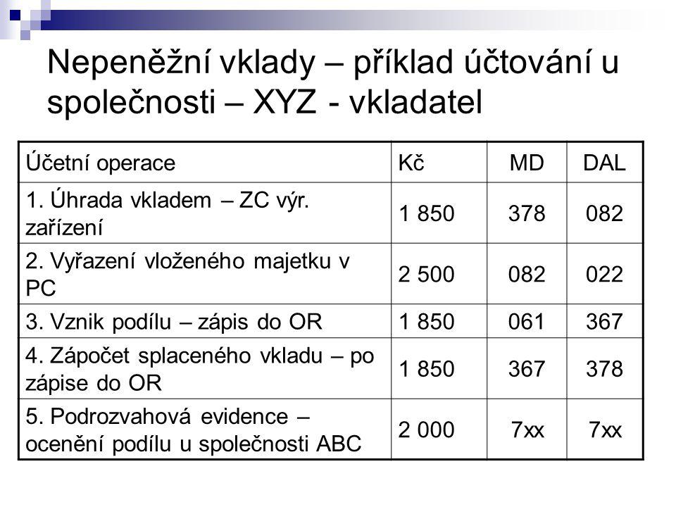 Nepeněžní vklady – příklad účtování u společnosti – XYZ - vkladatel