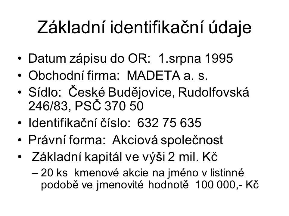 Základní identifikační údaje