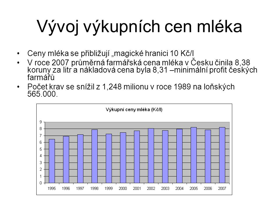 Vývoj výkupních cen mléka