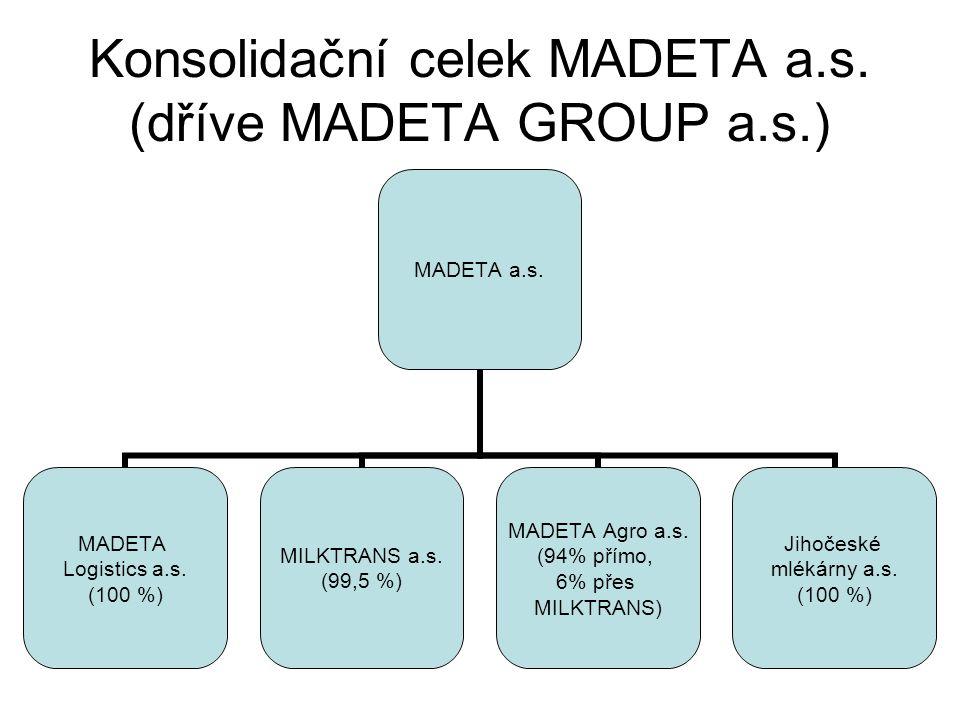 Konsolidační celek MADETA a.s. (dříve MADETA GROUP a.s.)