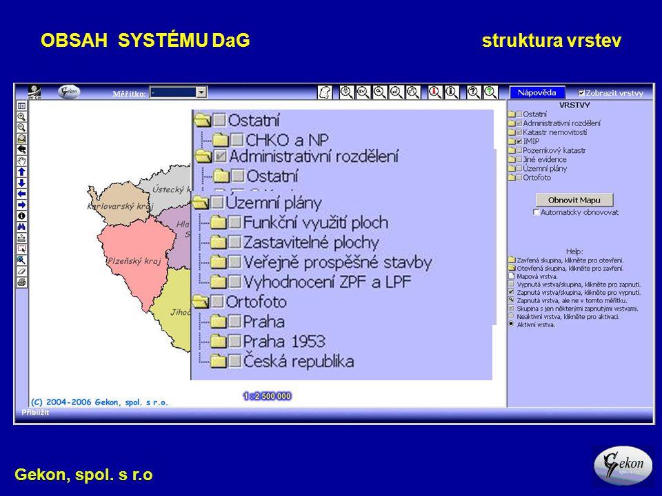 OBSAH SYSTÉMU DaG struktura vrstev