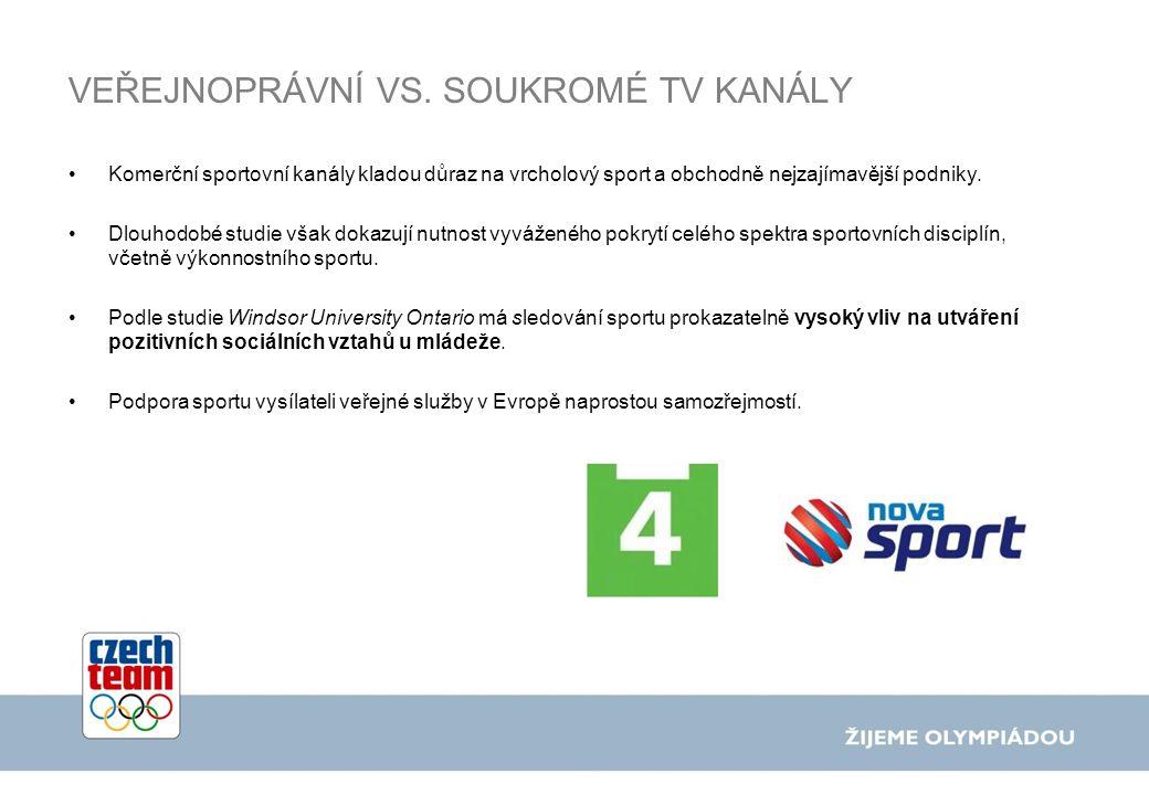 VEŘEJNOPRÁVNÍ VS. SOUKROMÉ TV KANÁLY