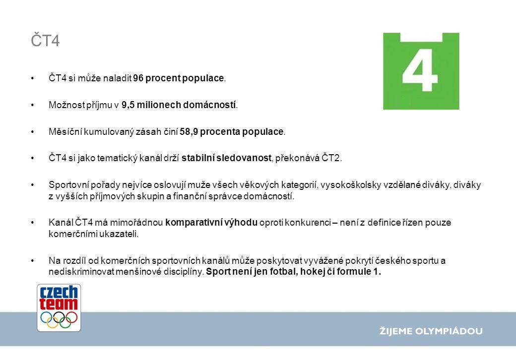 ČT4 ČT4 si může naladit 96 procent populace.