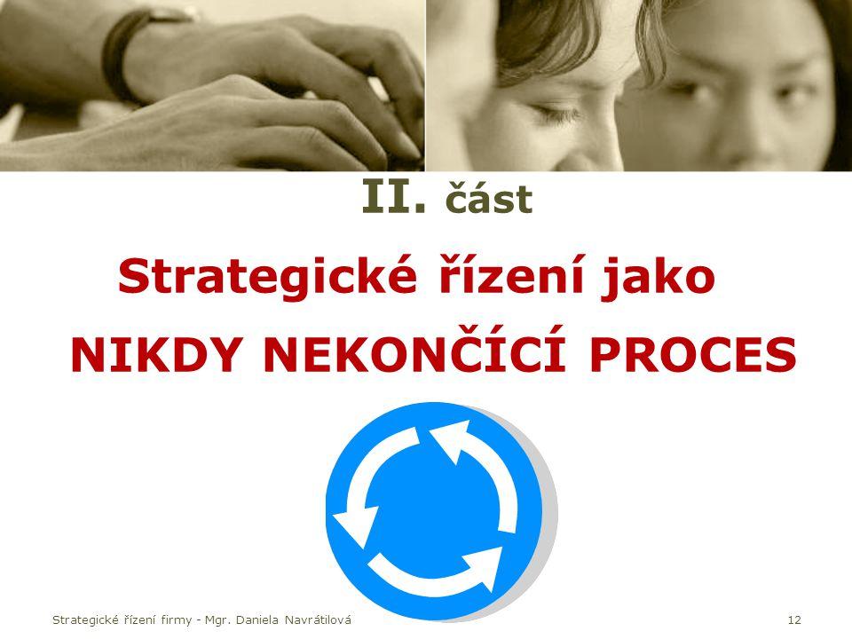 II. část Strategické řízení jako NIKDY NEKONČÍCÍ PROCES