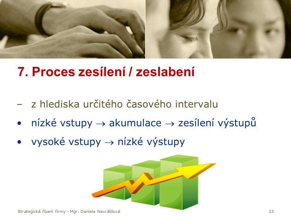 7. Proces zesílení / zeslabení