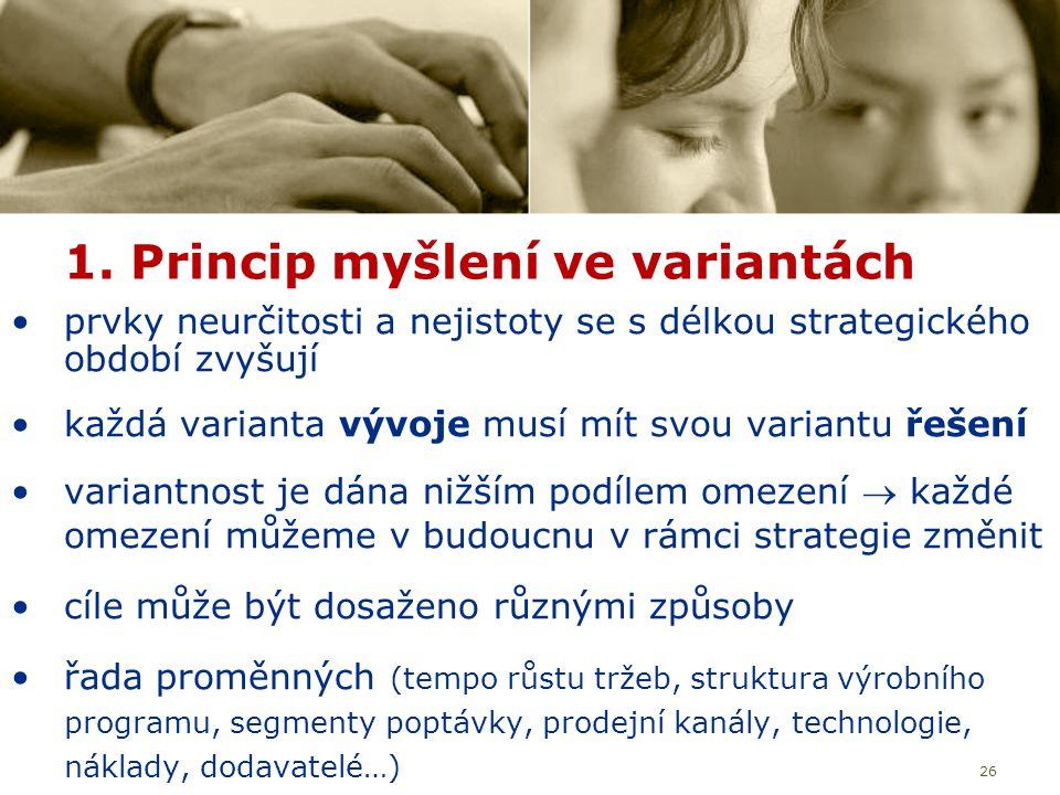 1. Princip myšlení ve variantách