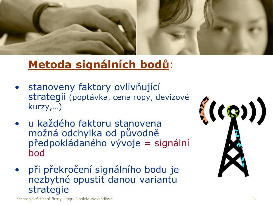 Metoda signálních bodů:
