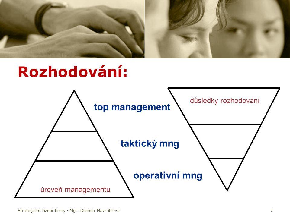 Rozhodování: taktický mng operativní mng důsledky rozhodování