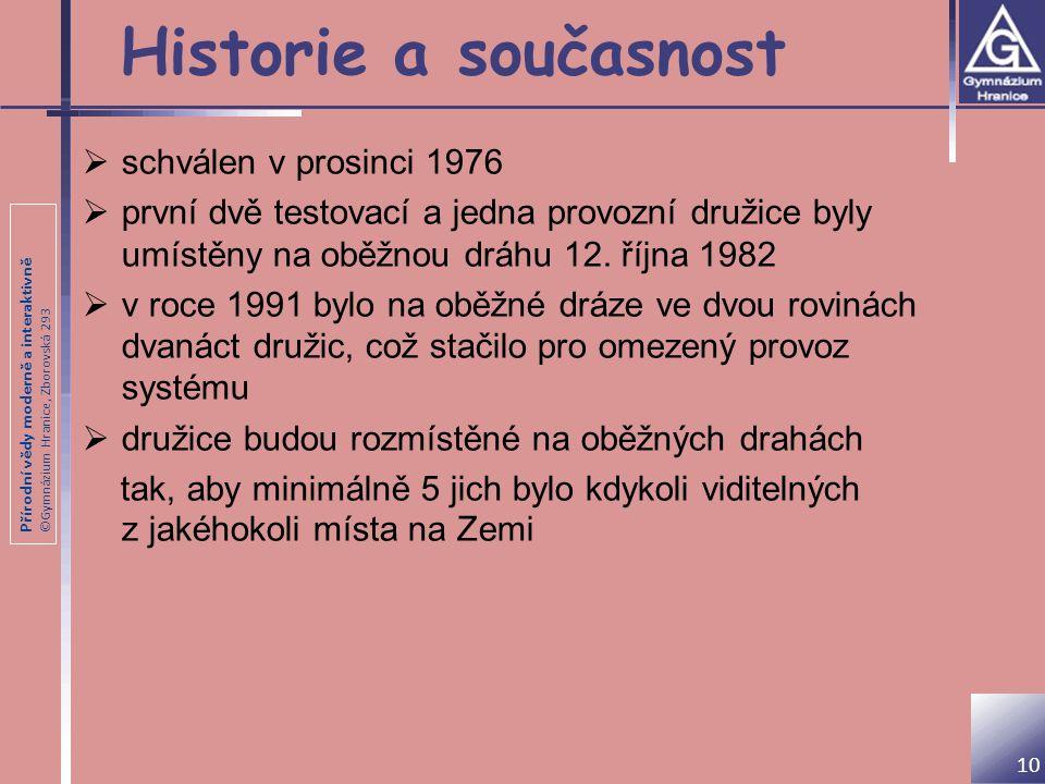 Historie a současnost schválen v prosinci 1976