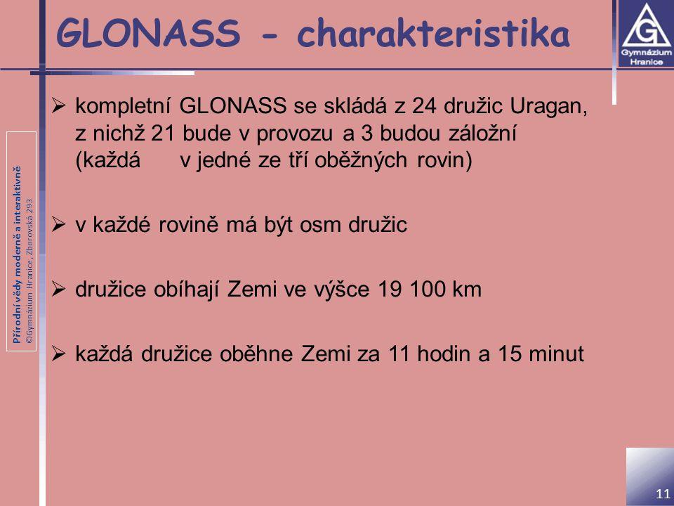 GLONASS - charakteristika