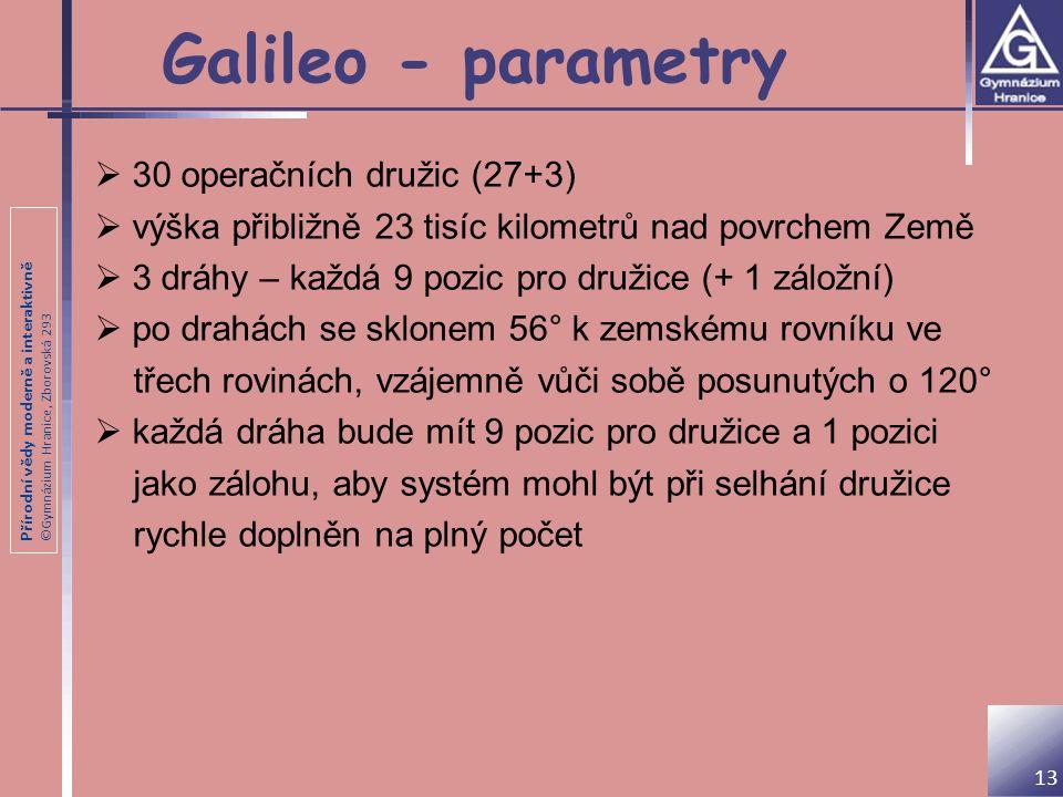 Galileo - parametry 30 operačních družic (27+3)