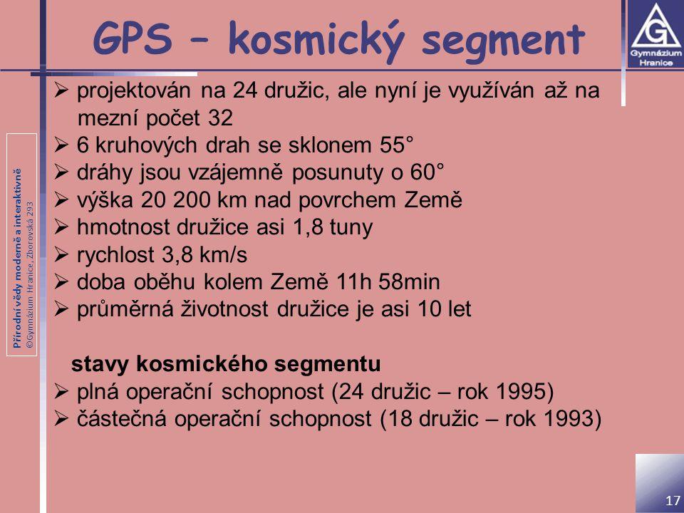 GPS – kosmický segment projektován na 24 družic, ale nyní je využíván až na. mezní počet 32. 6 kruhových drah se sklonem 55°