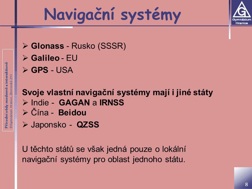 Navigační systémy Glonass - Rusko (SSSR) Galileo - EU GPS - USA
