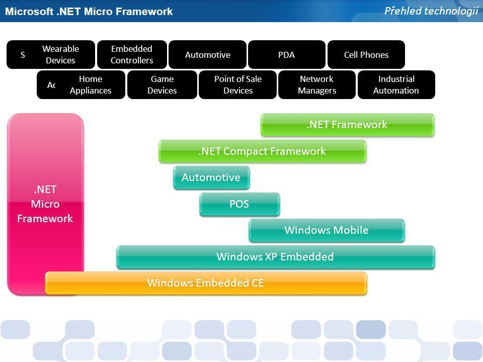 Přehled technologií .NET Framework .NET Compact Framework .NET Micro