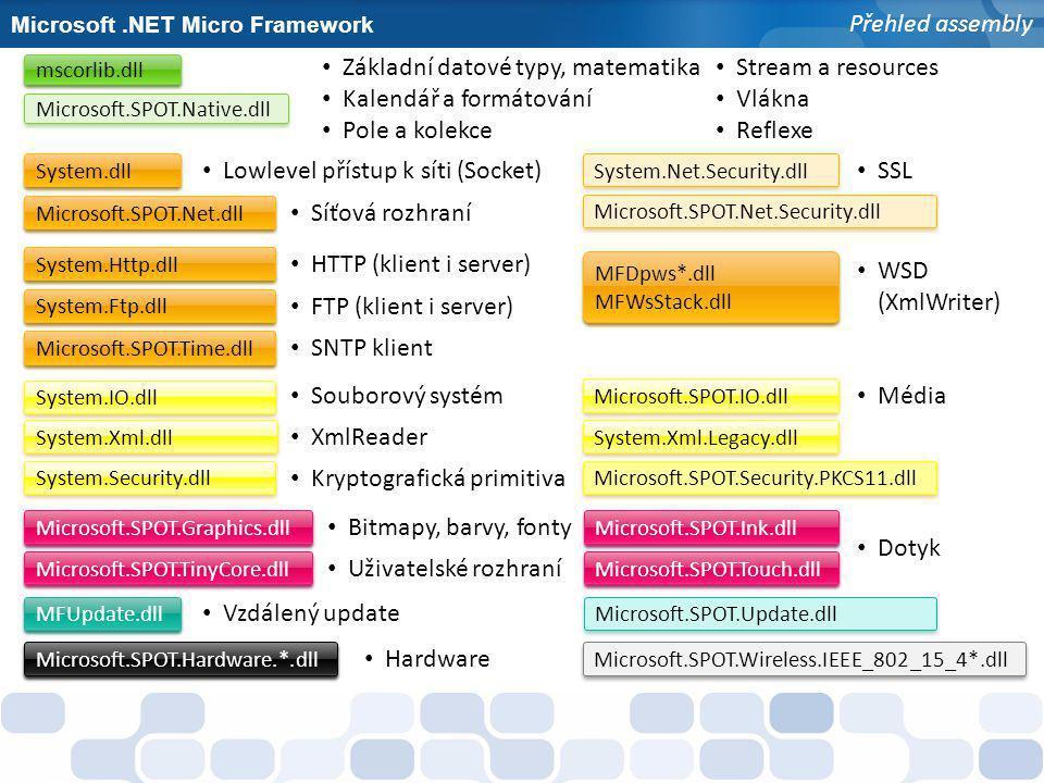 Základní datové typy, matematika Kalendář a formátování Pole a kolekce