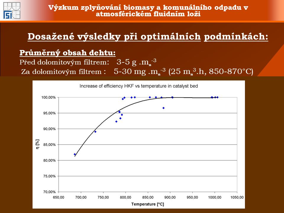 Dosažené výsledky při optimálních podmínkách: